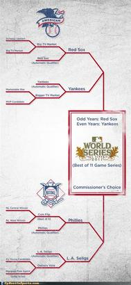 Funny-sports-pictures-rangers-yankees-world-series-infographic1