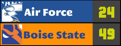 Score-prediction-air-force-bsu