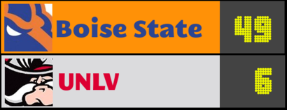 Score-prediction-boise-state-unlv