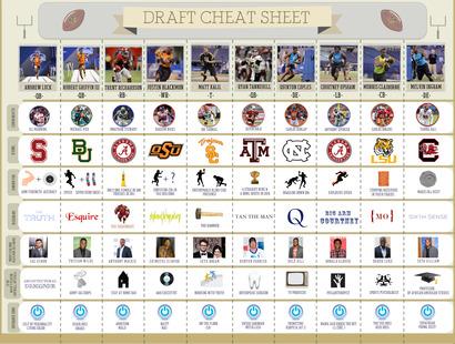 Draft_cheat_120302_1600