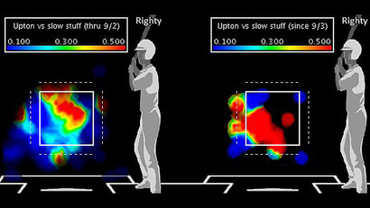 Mlb_upton_heatmap_576