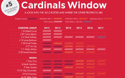 Cardinals-window-sm