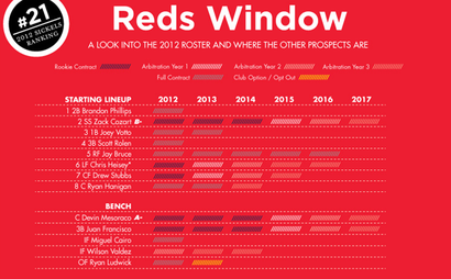 Reds-window-sm