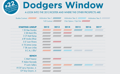 Dodgers-window-sm