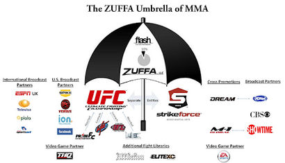 Zuffa_umbrella_final