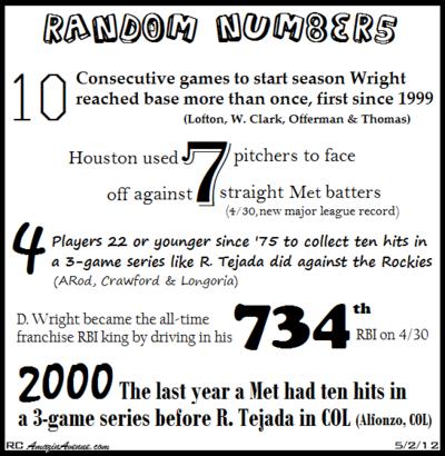 Randomnumbers1