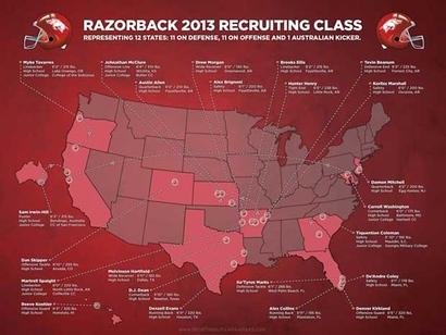 Razorbackrecruiting_620