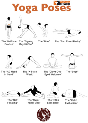 Lhn-yoga