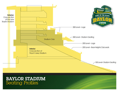 Crosssectionbaylorfcs
