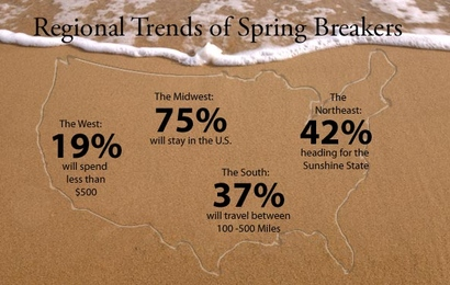 Spring-break-trends-2011