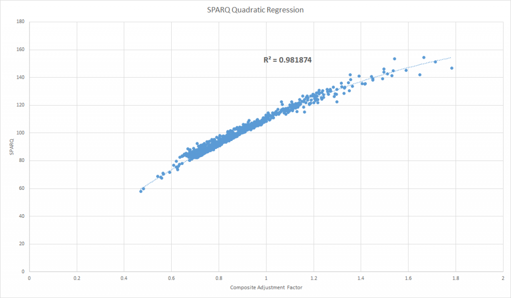 Sparq_regression_medium