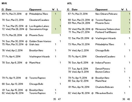 Schedule3_medium