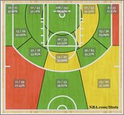Chris_bosh_shot_chart_medium