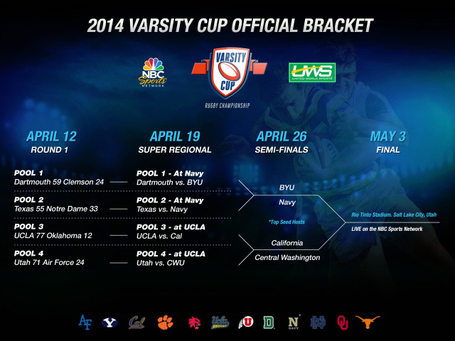 Varsity-cup-semi-bracket-2014_medium