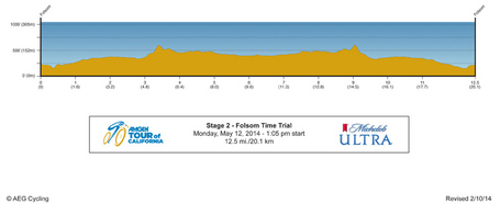 14amgentour-stage-2-profile_medium