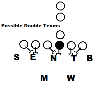 Double_teams_medium