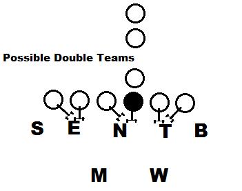 Double_teams_medium