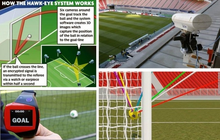 Hawk_eye_goal_line_technology_premier_league_medium