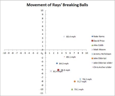 Raysstartersbreakingballs_medium