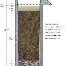 Biosandfilter