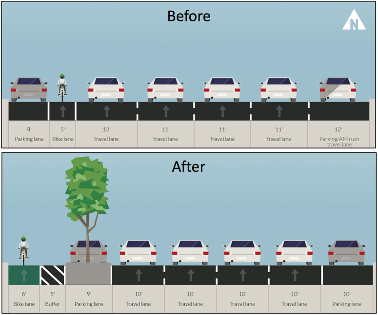 bike lane diagram