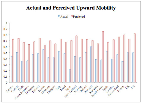 (Sean McElwee, data from Engelhardt & Wagner)