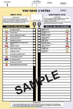 new zealand ballot