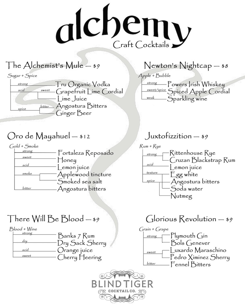 alchemy%2011.20%20final.jpg