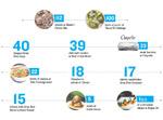 minibar-alternatives-graphic-150.jpg