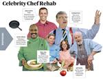 celebrity-chef-rehab.jpg