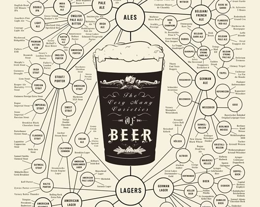 beer-poster.jpg