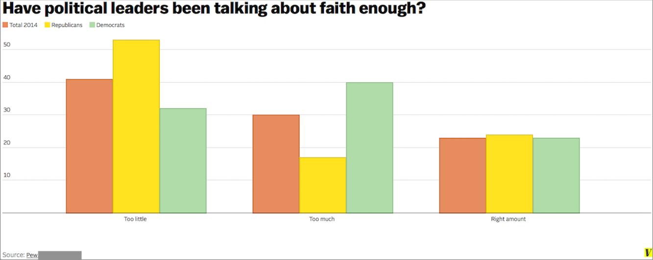 Pol/faith 2014