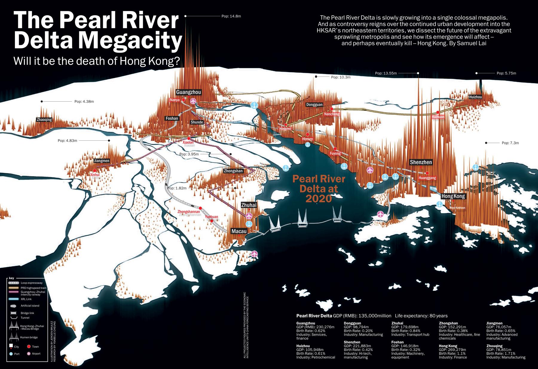 Pearl River Delta Megacity