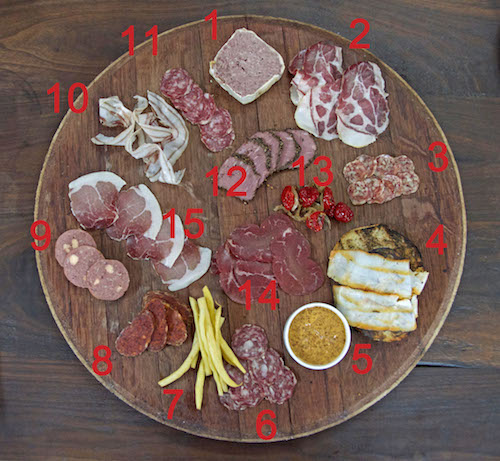 Charcuterie%20Plate%20With%20Numbers.jpg