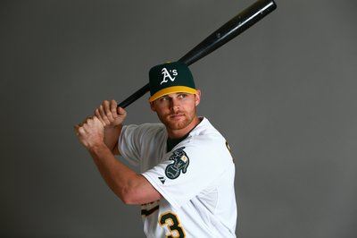 A's DFA Sam Fuld, Activate Craig Gentry from DL