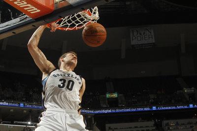2014-15 NBA Player Rankings: The Memphis Grizzlies take on #301-400