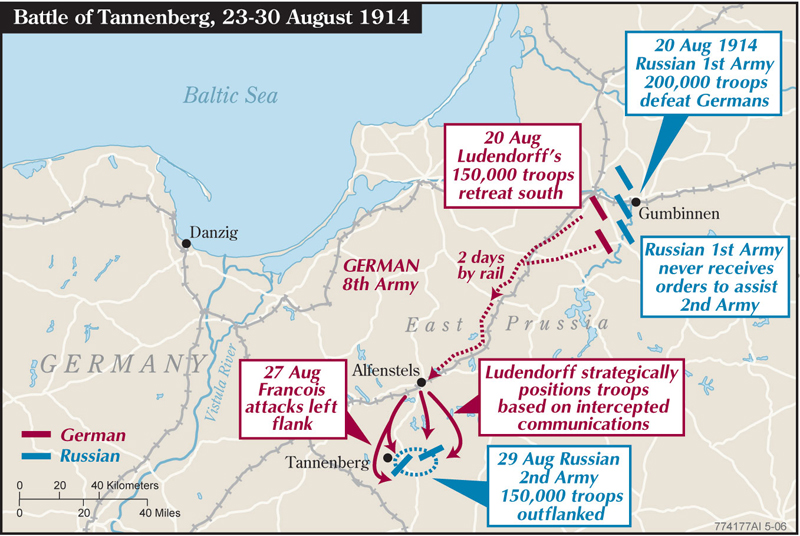 germany routs russia in the battle of tannenberg