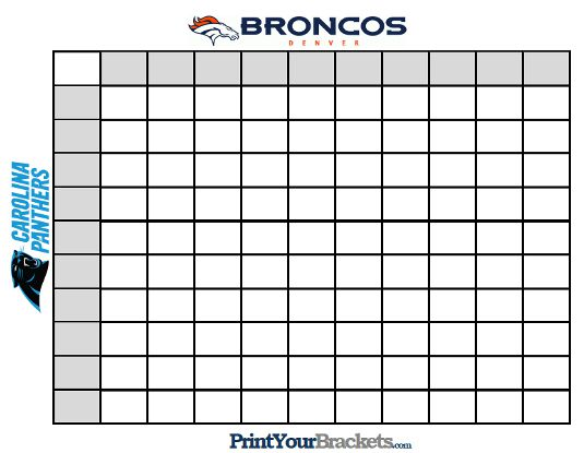Setting up the Super Bowl squares board is really simple and probably ...
