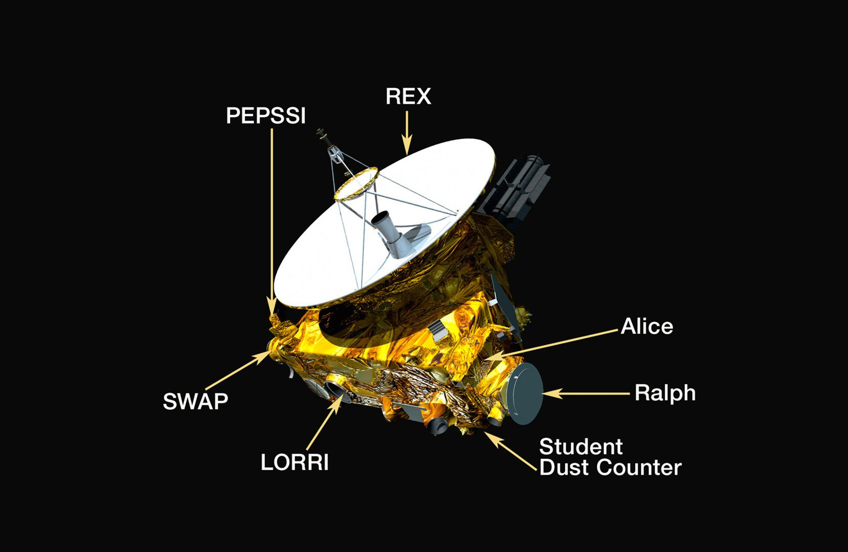 horizon space probe - photo #21