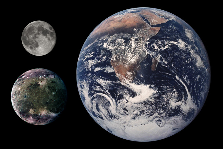 Ganymed_Earth_Moon_Comparison.0.png