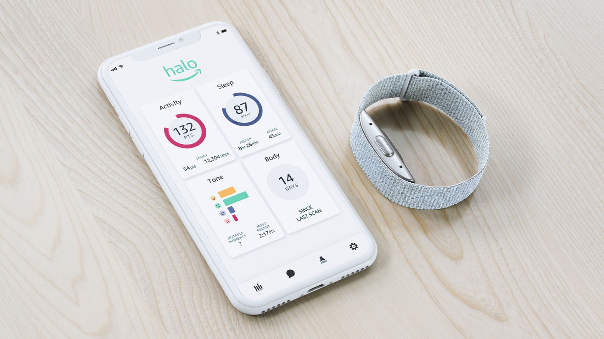 Amazon Halo a fitness band and app that scans your body, listens ...