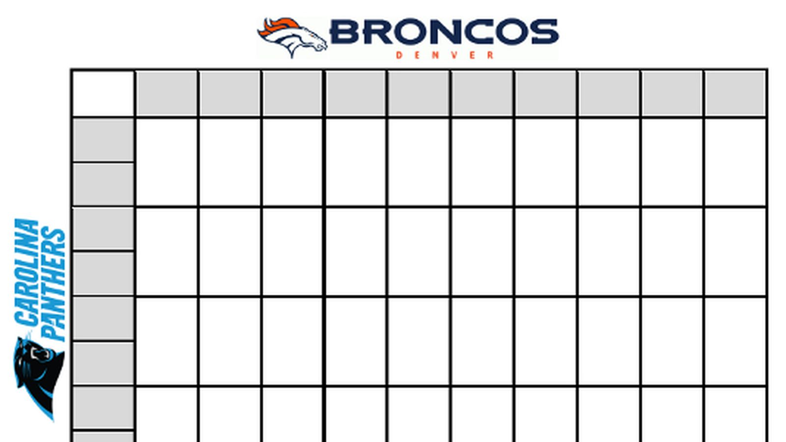 Super Bowl Squares Template How To Play Online And More | India Daily ...