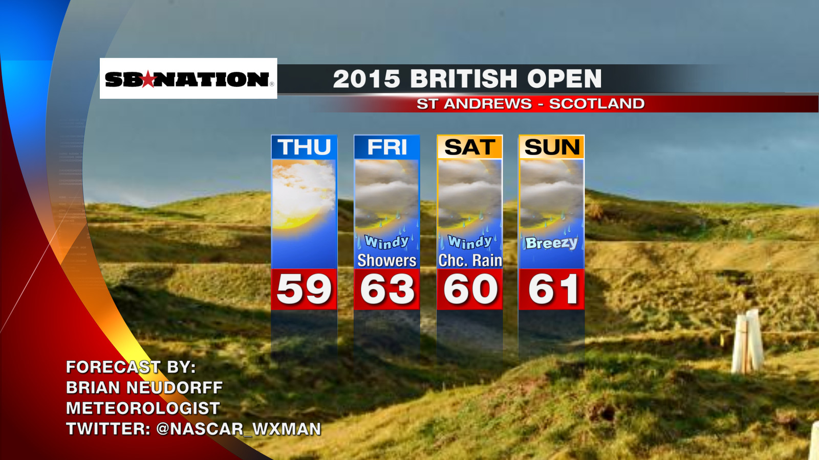 british open 2015 weather forecast  rain and wind will