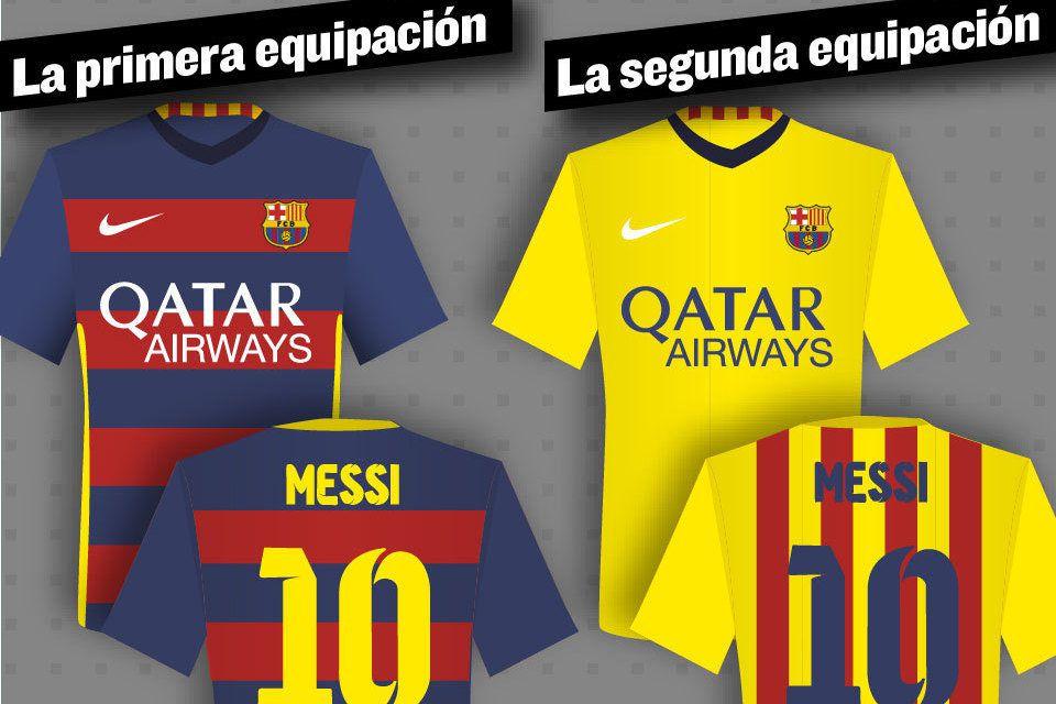 View the 2015-16 FC Barcelona Kits - Barcelona - Sport.net c19bf4239b8