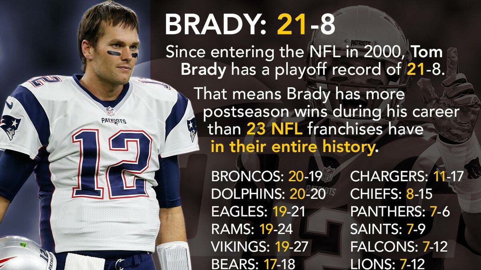 what nfl team does tom brady play for