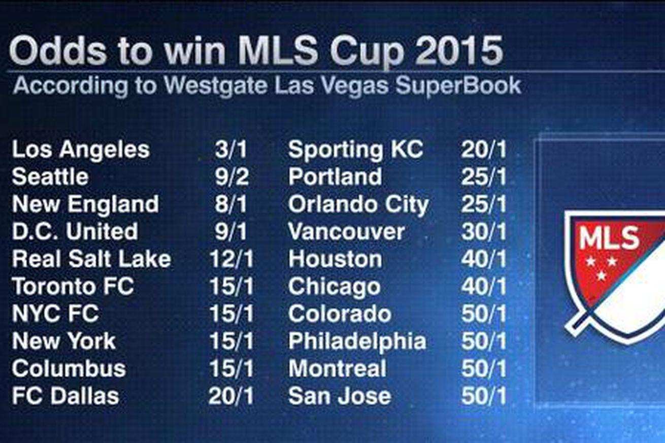 2017 MLS Cup odds