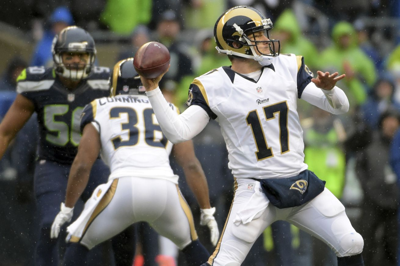 Jerseys NFL Sale - Is It The Case Keenum-Rob Boras Show For the Rams in 2016? Not ...