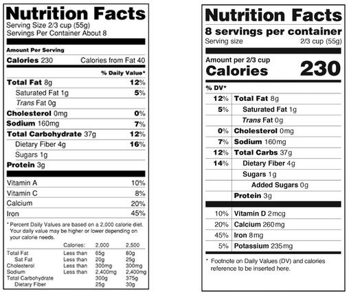 New Food Labels Aim To Help You Eat Less Sugar The Verge