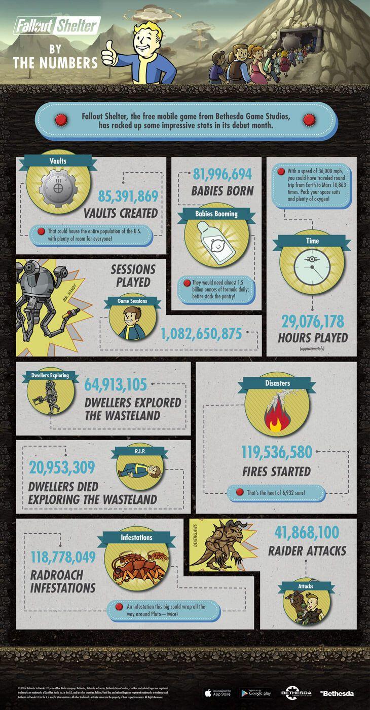 FalloutShelter_Infographic_v10-EN.0.jpg