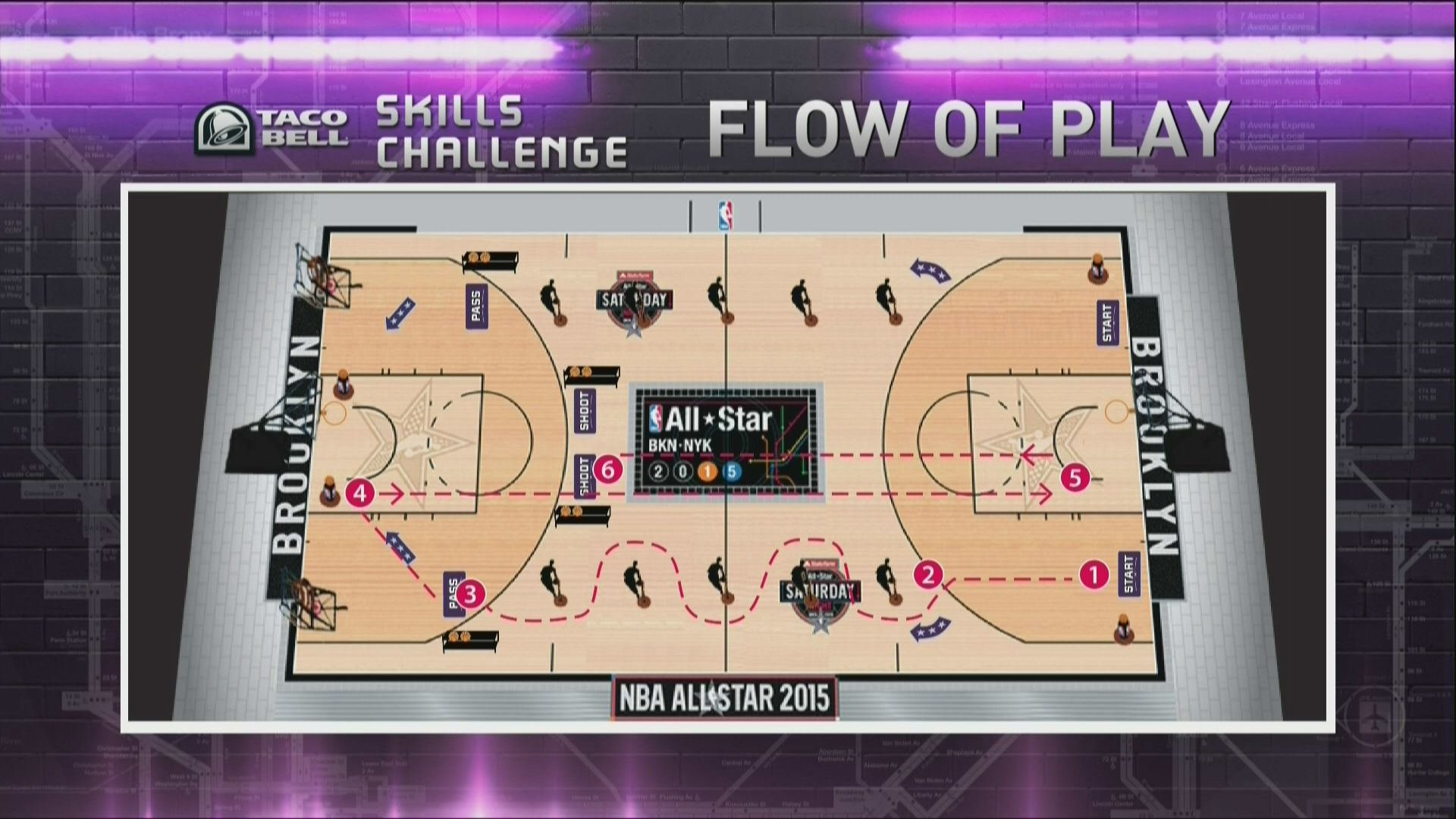 Nba Skills Challenge Changes Format Features John Wall